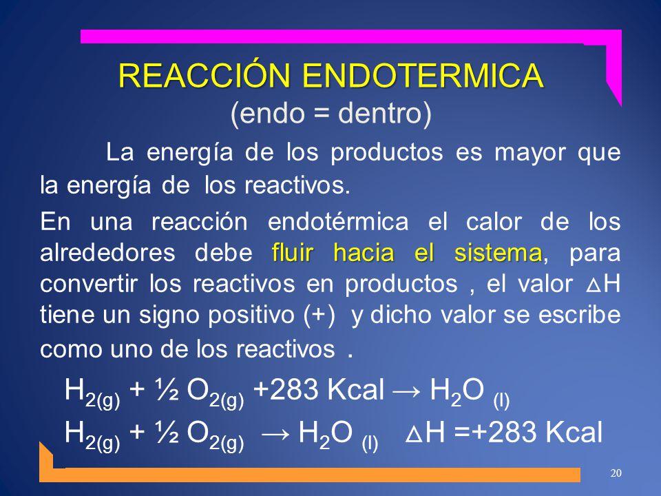 REACCIÓN ENDOTERMICA REACCIÓN ENDOTERMICA (endo = dentro) La energía de los productos es mayor que la energía de los reactivos. fluir hacia el sistema