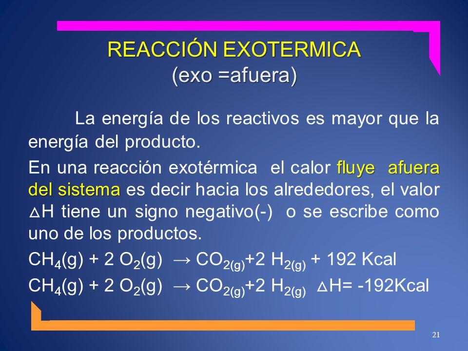 REACCIÓN EXOTERMICA (exo =afuera) La energía de los reactivos es mayor que la energía del producto. fluye afuera del sistema En una reacción exotérmic