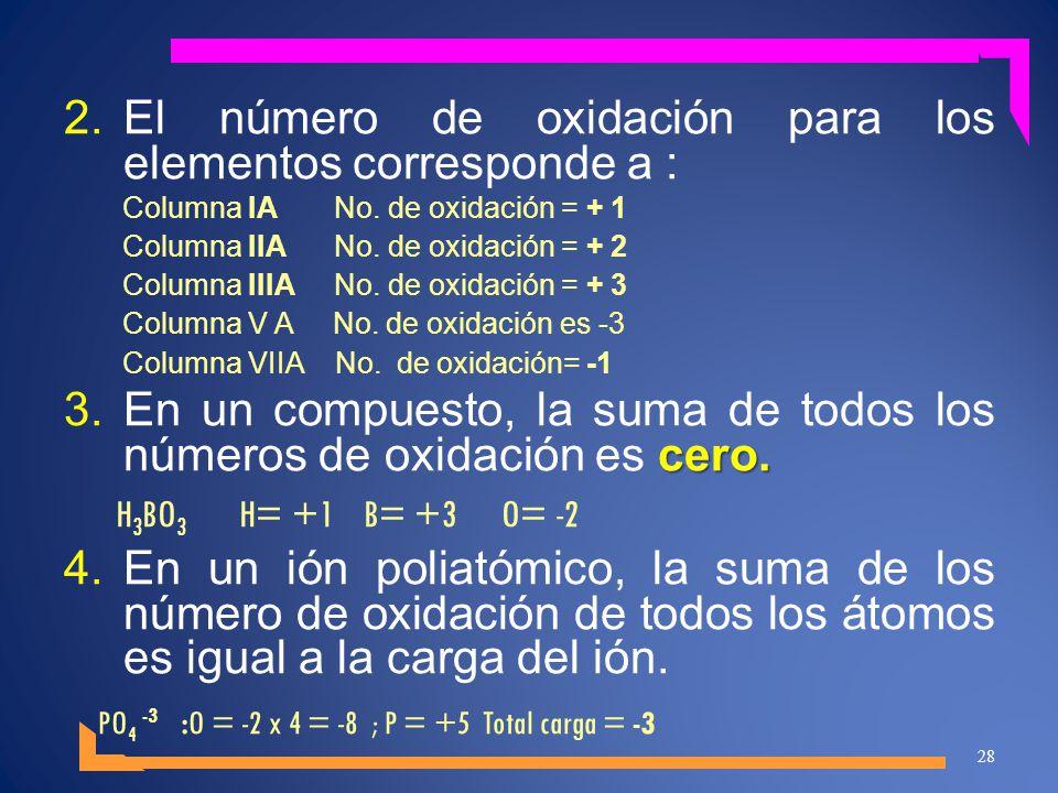 2.El número de oxidación para los elementos corresponde a : Columna IA No. de oxidación = + 1 Columna IIA No. de oxidación = + 2 Columna IIIA No. de o