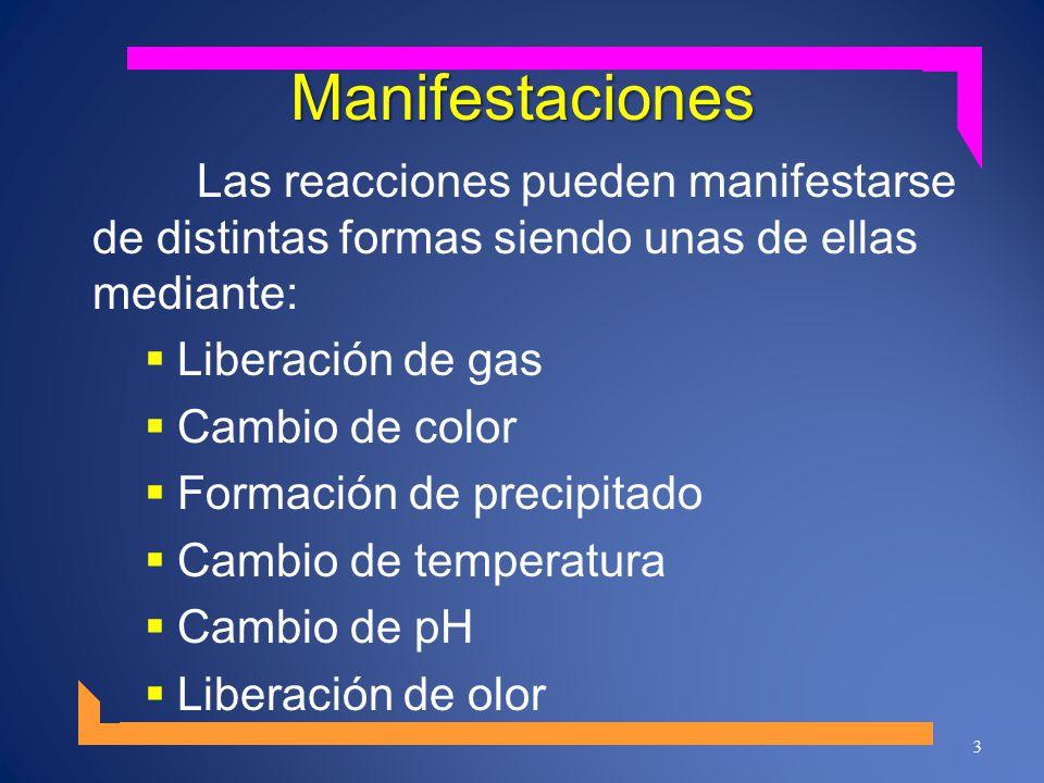 Manifestaciones Las reacciones pueden manifestarse de distintas formas siendo unas de ellas mediante: Liberación de gas Cambio de color Formación de precipitado Cambio de temperatura Cambio de pH Liberación de olor 3