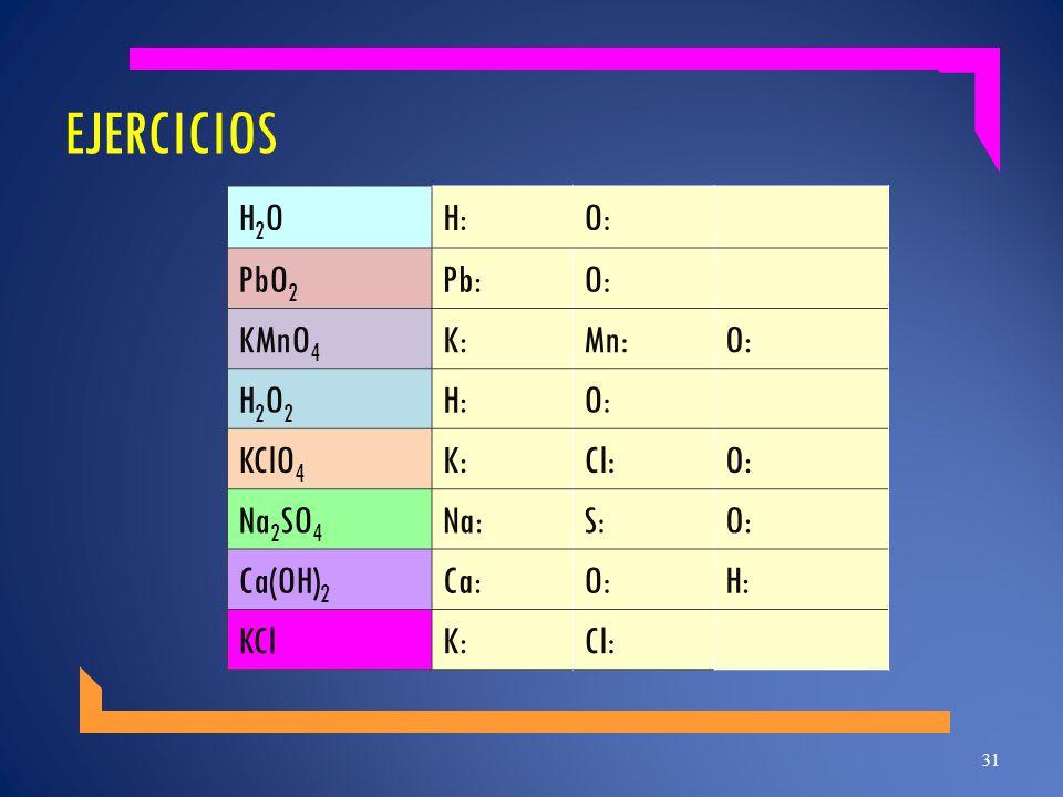 EJERCICIOS H2OH2OH:O: PbO 2 Pb:O: KMnO 4 K:Mn:O: H2O2H2O2 H:O: KClO 4 K:Cl:O: Na 2 SO 4 Na:S:O: Ca(OH) 2 Ca:O:H: KClK:Cl: 31
