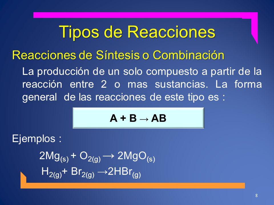Tipos de Reacciones Reacciones de Síntesis o Combinación La producción de un solo compuesto a partir de la reacción entre 2 o mas sustancias.
