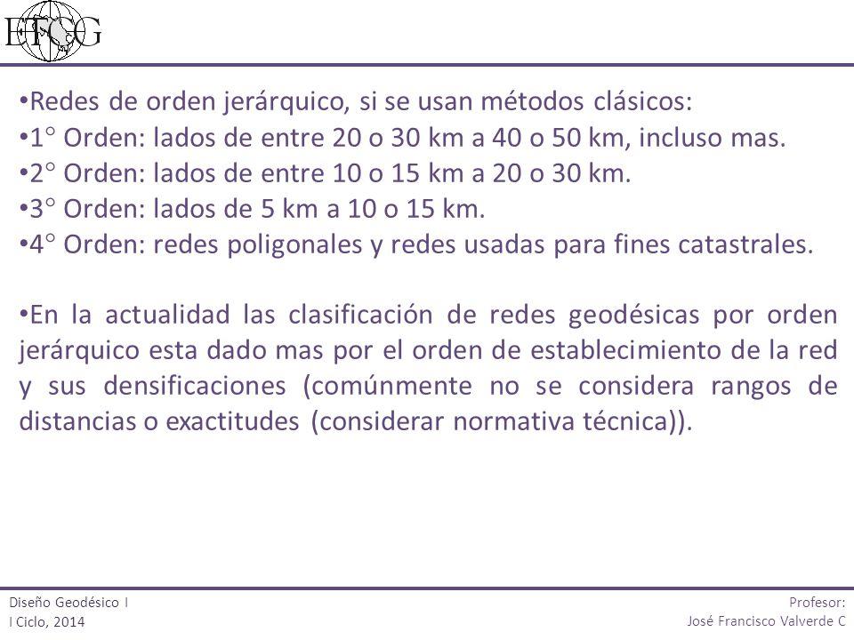 Redes de orden jerárquico, si se usan métodos clásicos: 1 Orden: lados de entre 20 o 30 km a 40 o 50 km, incluso mas. 2 Orden: lados de entre 10 o 15