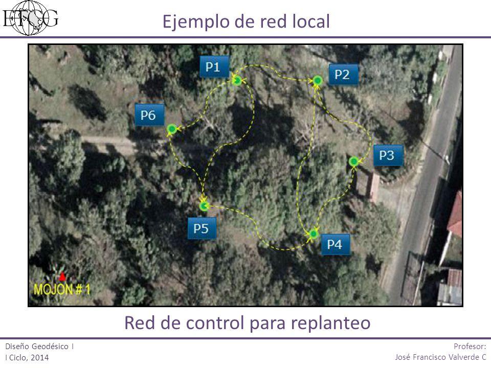 Ejemplo de red local Red de control para replanteo Profesor: José Francisco Valverde C Diseño Geodésico I I Ciclo, 2014