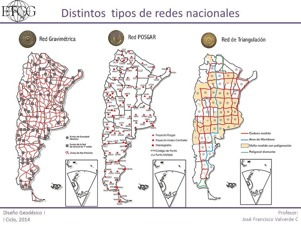 Distintos tipos de redes nacionales Profesor: José Francisco Valverde C Diseño Geodésico I I Ciclo, 2014