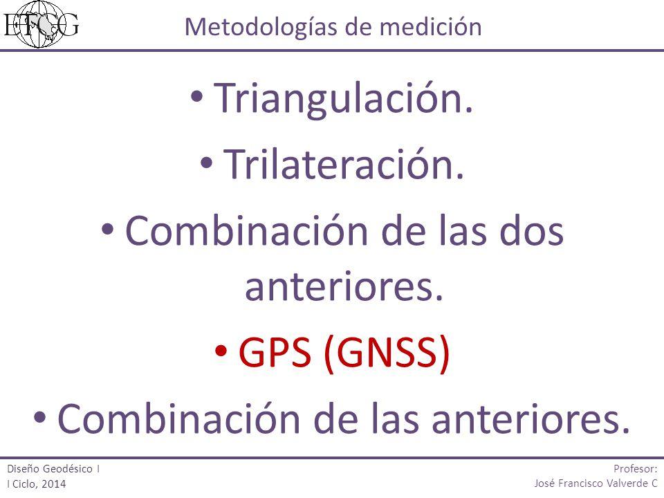 Triangulación. Trilateración. Combinación de las dos anteriores. GPS (GNSS) Combinación de las anteriores. Metodologías de medición Profesor: José Fra
