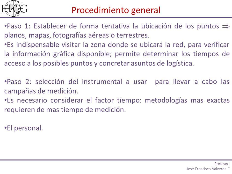 Procedimiento general Profesor: José Francisco Valverde C Paso 1: Establecer de forma tentativa la ubicación de los puntos planos, mapas, fotografías
