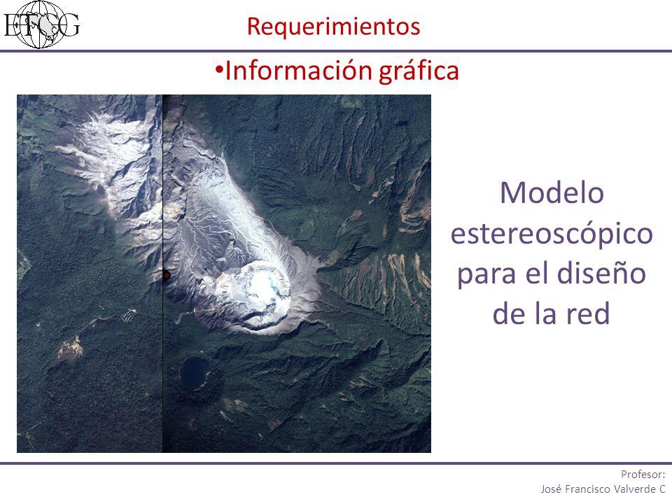 Modelo estereoscópico para el diseño de la red Requerimientos Información gráfica Profesor: José Francisco Valverde C