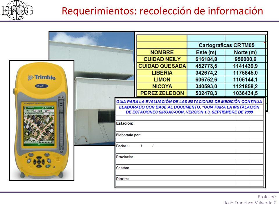 Requerimientos: recolección de información Profesor: José Francisco Valverde C