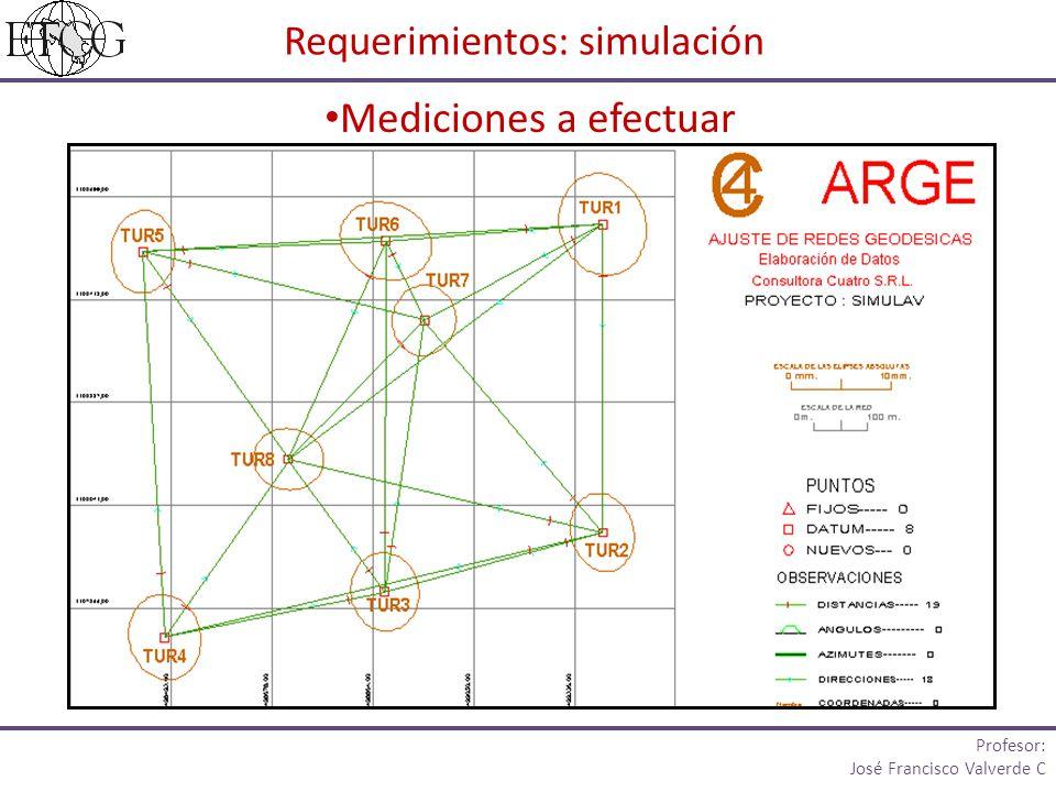 Requerimientos: simulación Mediciones a efectuar Profesor: José Francisco Valverde C