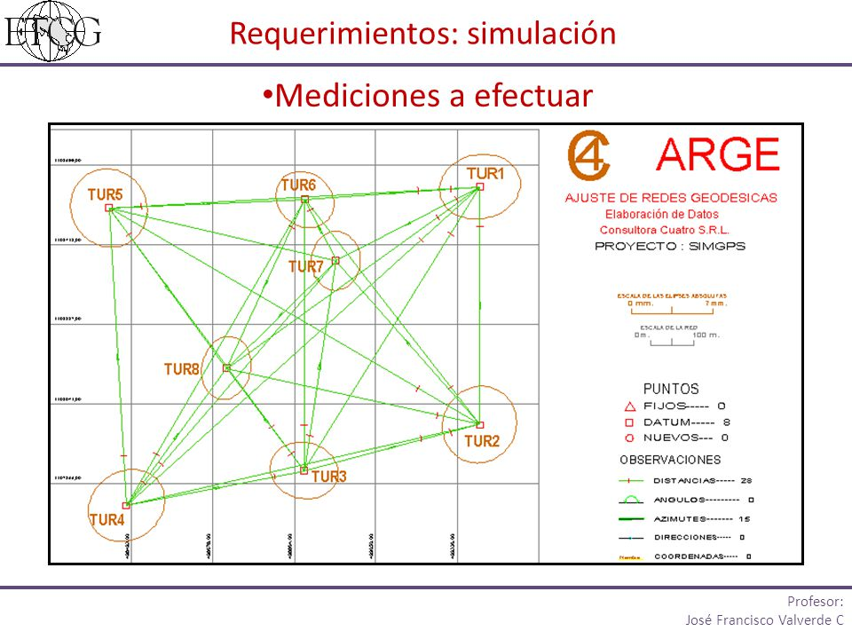 Profesor: José Francisco Valverde C Requerimientos: simulación Mediciones a efectuar