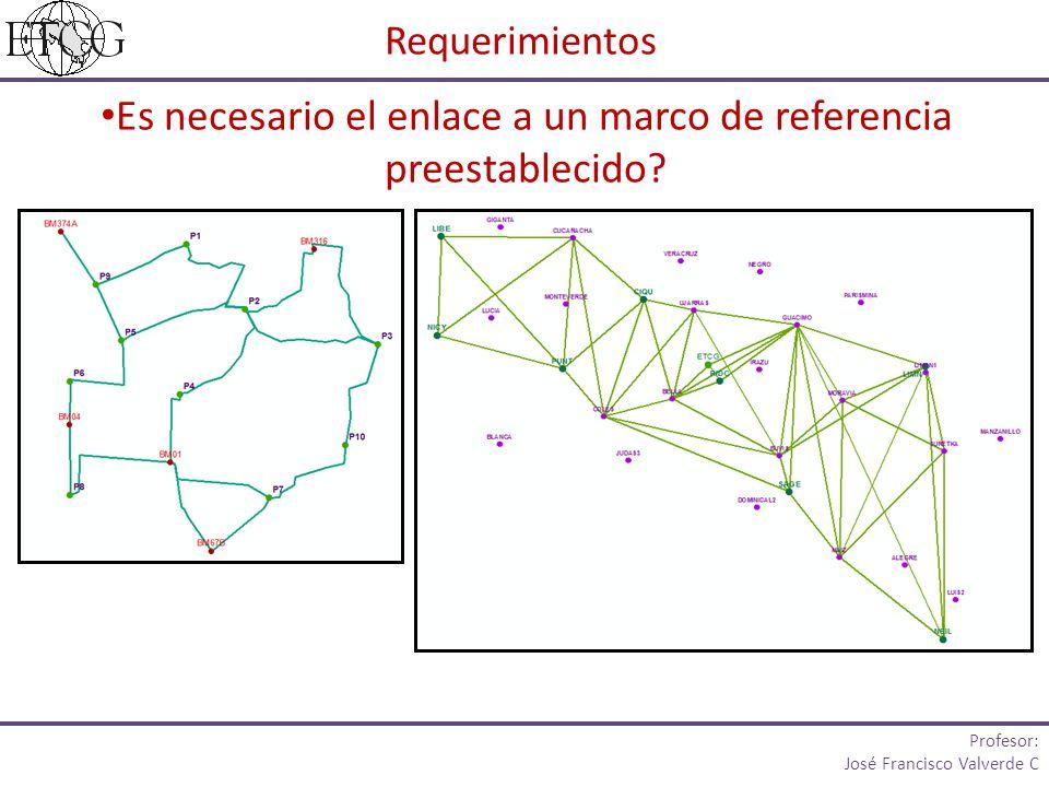 Requerimientos Es necesario el enlace a un marco de referencia preestablecido.