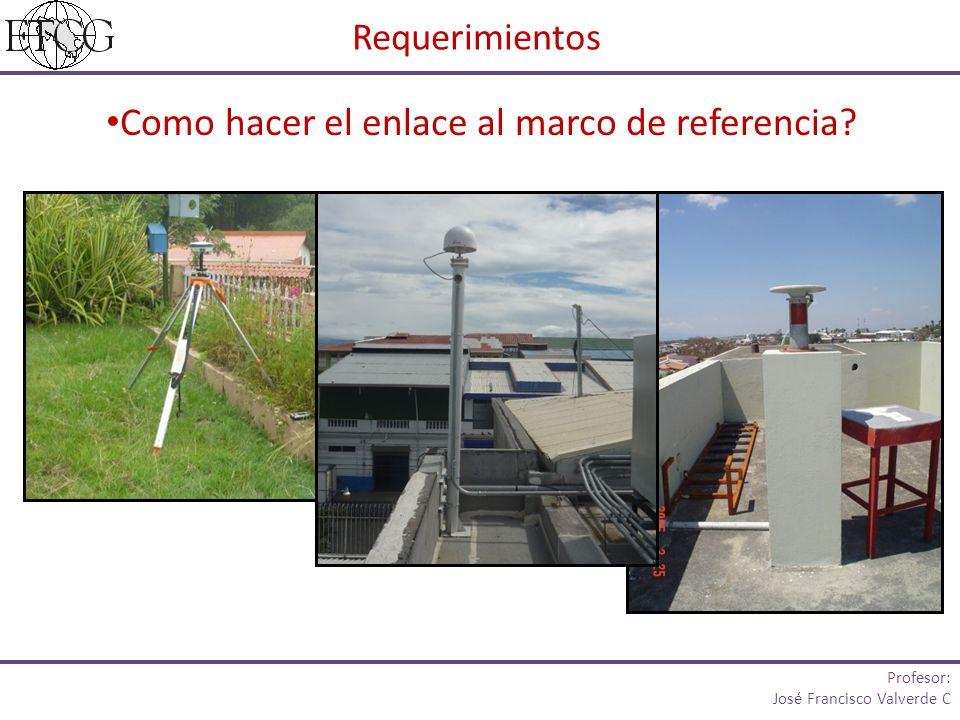 Requerimientos Como hacer el enlace al marco de referencia? Profesor: José Francisco Valverde C