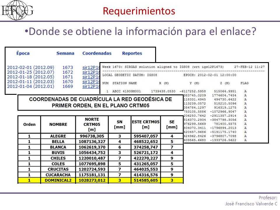 Requerimientos Donde se obtiene la información para el enlace? Profesor: José Francisco Valverde C