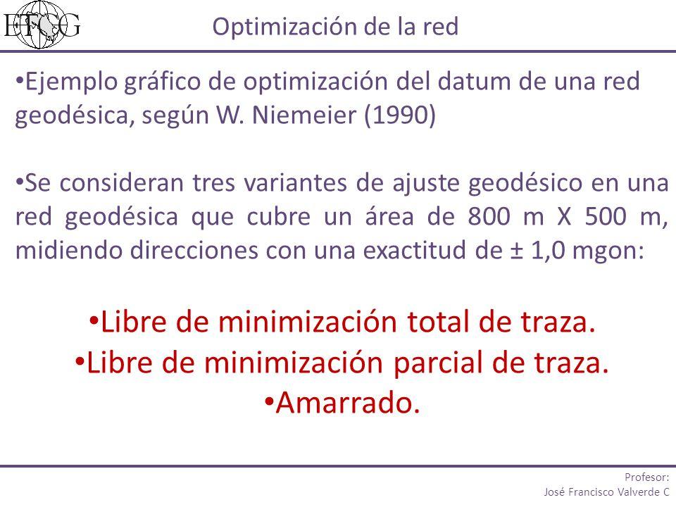 Ejemplo gráfico de optimización del datum de una red geodésica, según W. Niemeier (1990) Se consideran tres variantes de ajuste geodésico en una red g