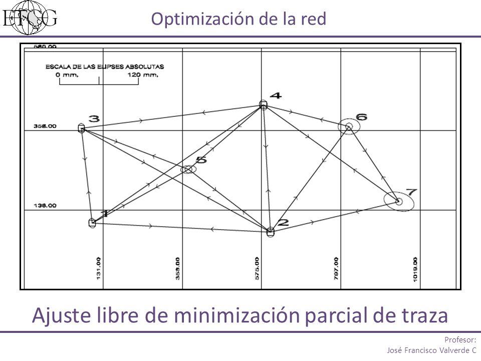 Ajuste libre de minimización parcial de traza Optimización de la red Profesor: José Francisco Valverde C