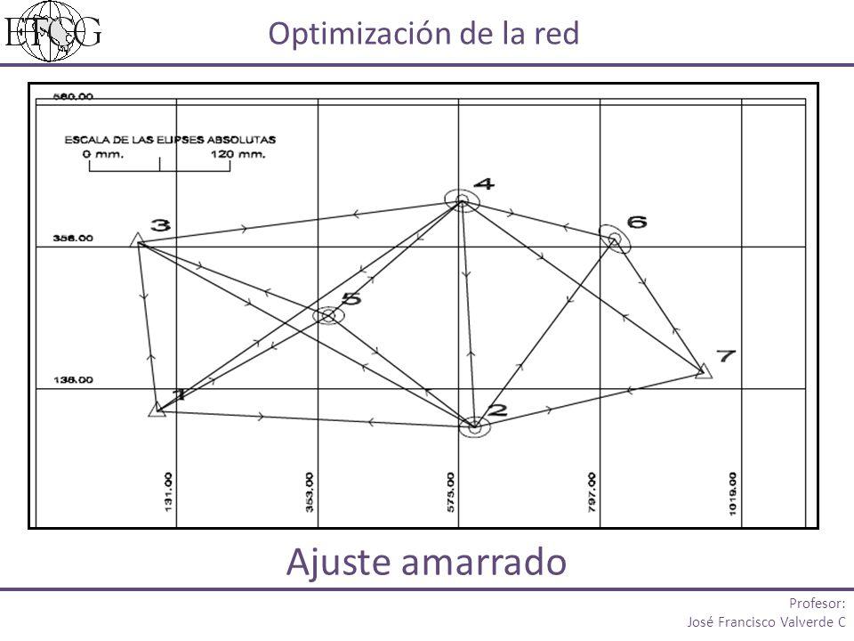 Optimización de la red Ajuste amarrado Profesor: José Francisco Valverde C