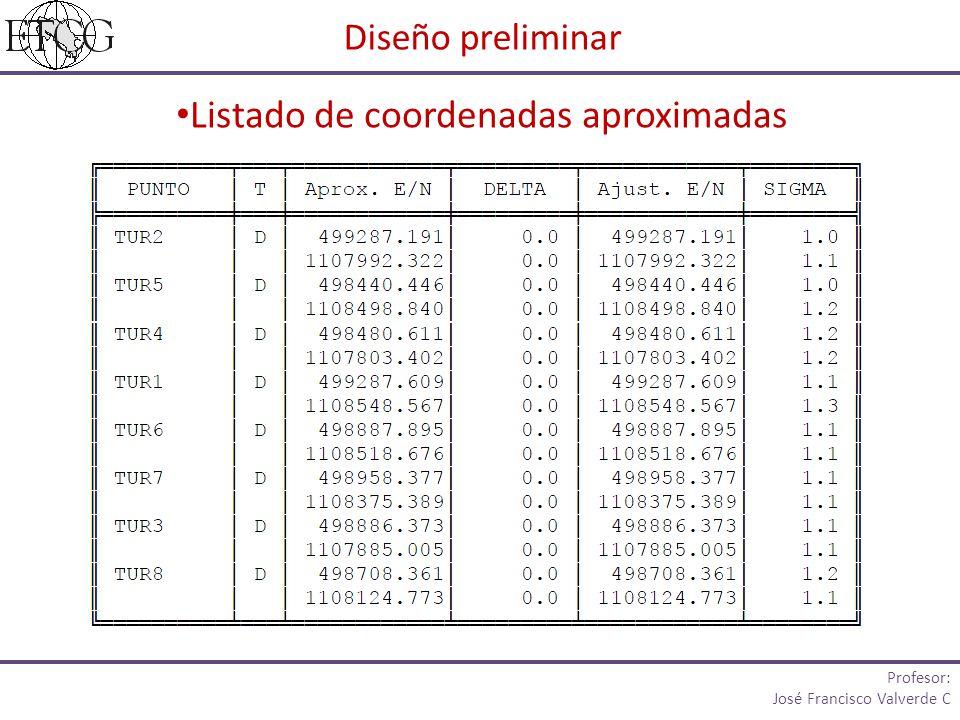 Diseño preliminar Listado de coordenadas aproximadas Profesor: José Francisco Valverde C