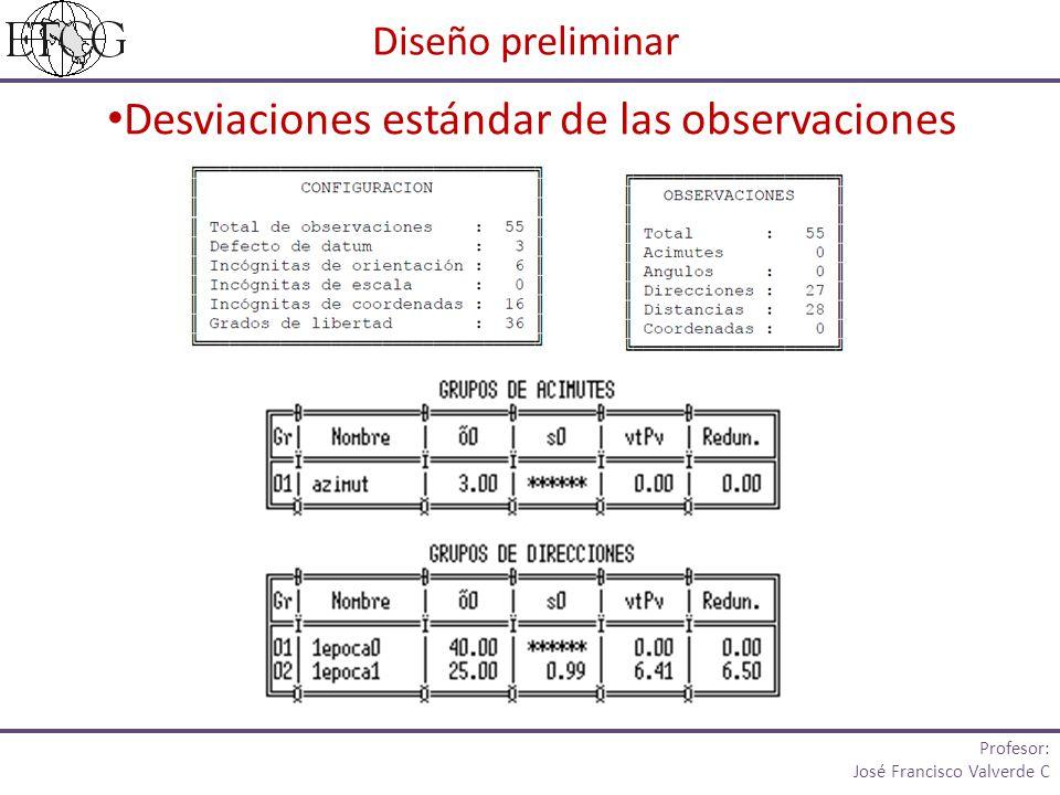 Desviaciones estándar de las observaciones Diseño preliminar Profesor: José Francisco Valverde C
