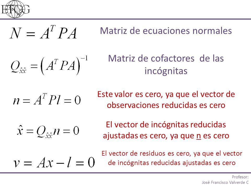 Matriz de ecuaciones normales Matriz de cofactores de las incógnitas Este valor es cero, ya que el vector de observaciones reducidas es cero El vector de incógnitas reducidas ajustadas es cero, ya que n es cero El vector de residuos es cero, ya que el vector de incógnitas reducidas ajustadas es cero Profesor: José Francisco Valverde C