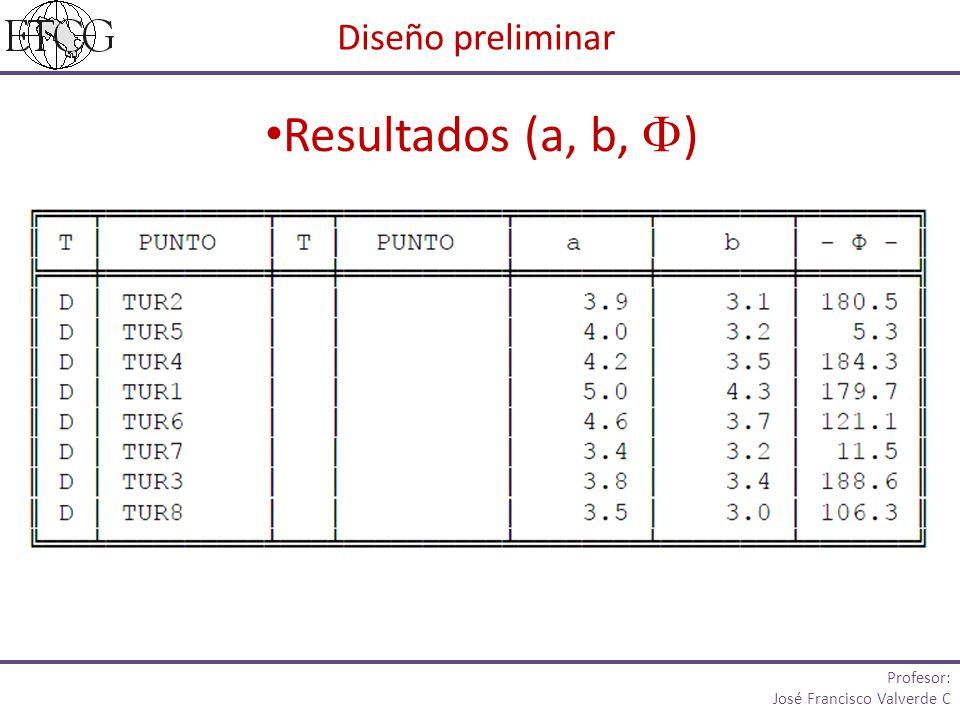 Resultados (a, b, ) Diseño preliminar Profesor: José Francisco Valverde C