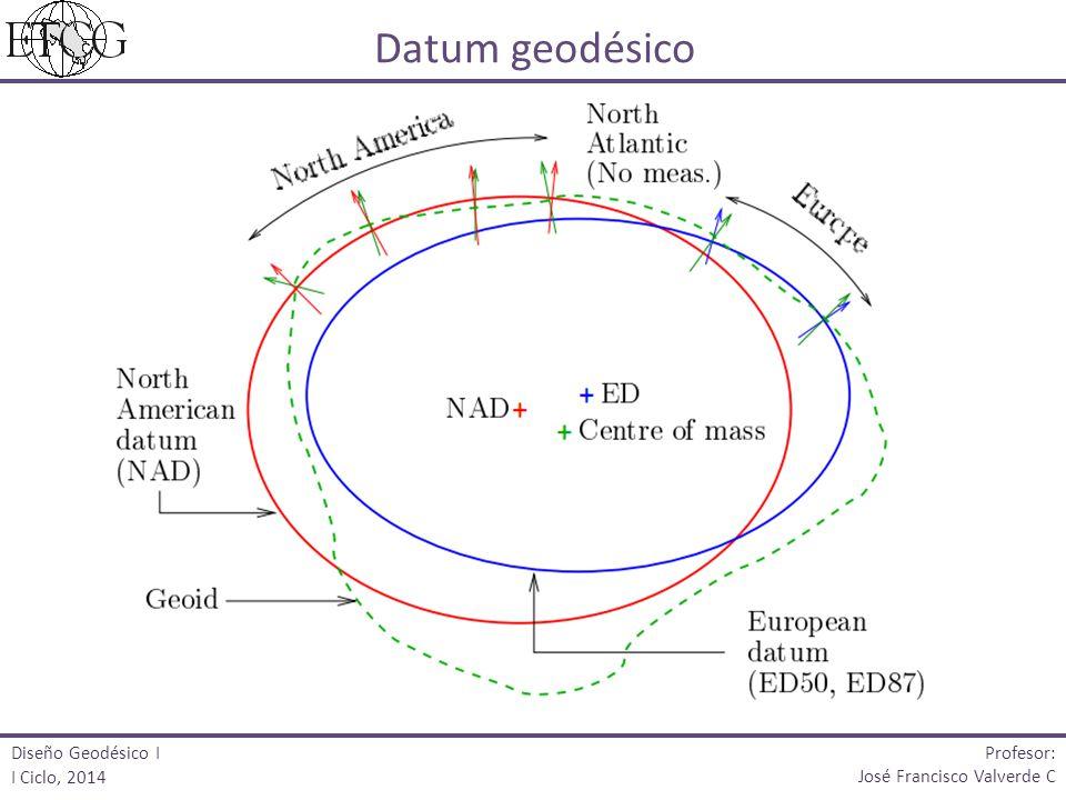 El diseño de una red geodésica es un proceso complejo; se recurre al ajuste geodésico para obtener la red óptima.