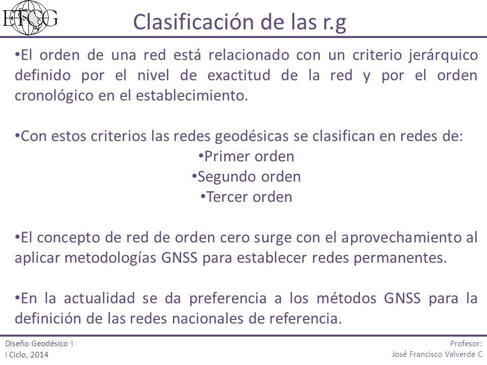 El orden de una red está relacionado con un criterio jerárquico definido por el nivel de exactitud de la red y por el orden cronológico en el establecimiento.