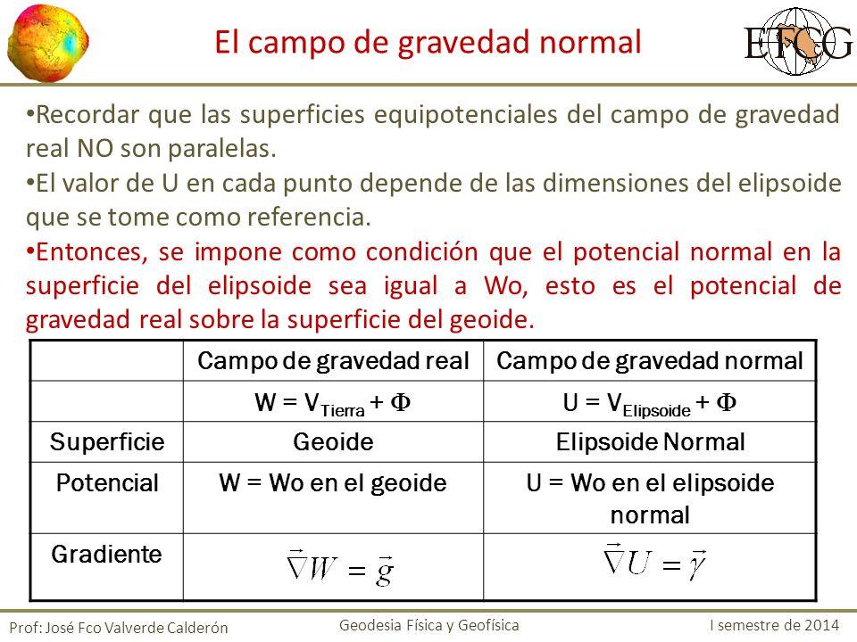 Recordar que las superficies equipotenciales del campo de gravedad real NO son paralelas. El valor de U en cada punto depende de las dimensiones del e