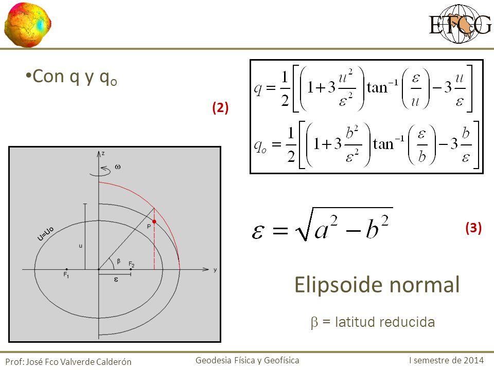 Con q y q o Prof: José Fco Valverde Calderón Elipsoide normal = latitud reducida Geodesia Física y Geofísica I semestre de 2014 (2) (3)