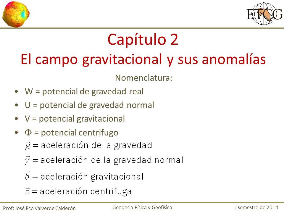 Capítulo 2 El campo gravitacional y sus anomalías Prof: José Fco Valverde Calderón Nomenclatura: W = potencial de gravedad real U = potencial de grave