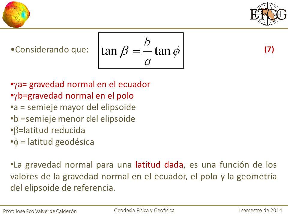 Considerando que: a= gravedad normal en el ecuador b=gravedad normal en el polo a = semieje mayor del elipsoide b =semieje menor del elipsoide =latitu