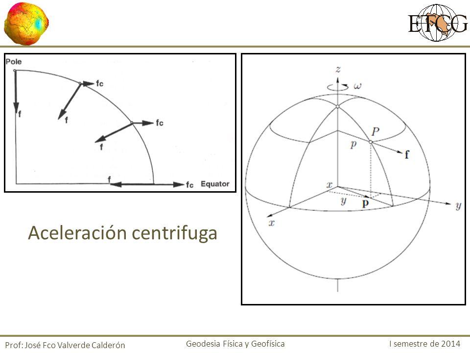 Aceleración centrifuga Prof: José Fco Valverde Calderón Geodesia Física y Geofísica I semestre de 2014