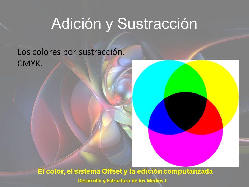 Adición y Sustracción Los colores por sustracción, CMYK. Desarrollo y Estructura de los Medios I El color, el sistema Offset y la edición computarizad