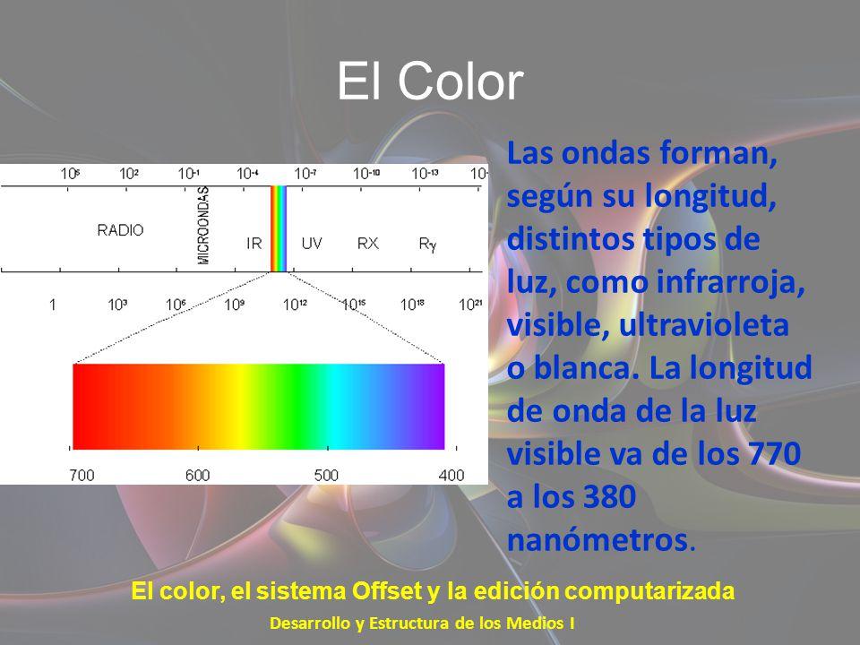 El Color Las ondas forman, según su longitud, distintos tipos de luz, como infrarroja, visible, ultravioleta o blanca. La longitud de onda de la luz v