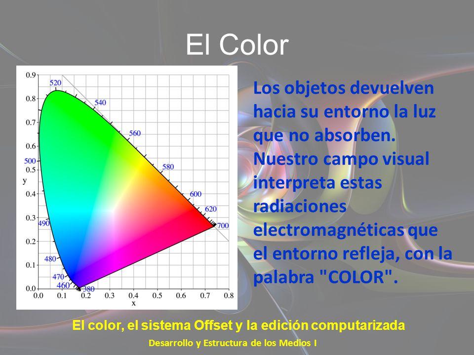El Color Los objetos devuelven hacia su entorno la luz que no absorben. Nuestro campo visual interpreta estas radiaciones electromagnéticas que el ent