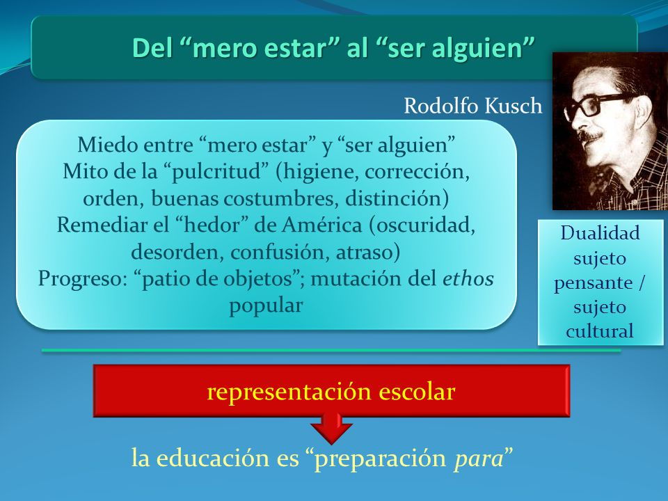 Del mero estar al ser alguien representación escolar la educación es preparación para Rodolfo Kusch Dualidad sujeto pensante / sujeto cultural Miedo e