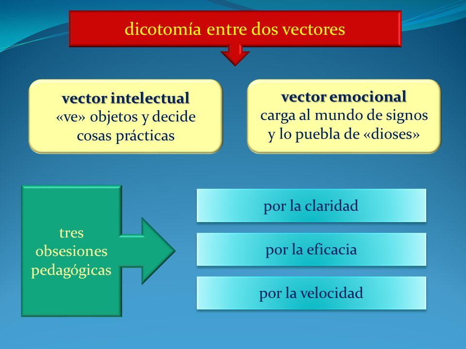 dicotomía entre dos vectores vector intelectual «ve» objetos y decide cosas prácticas vector emocional carga al mundo de signos y lo puebla de «dioses» tres obsesiones pedagógicas por la claridad por la eficacia por la velocidad