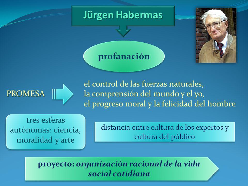 Jürgen Habermas profanación PROMESA el control de las fuerzas naturales, la comprensión del mundo y el yo, el progreso moral y la felicidad del hombre