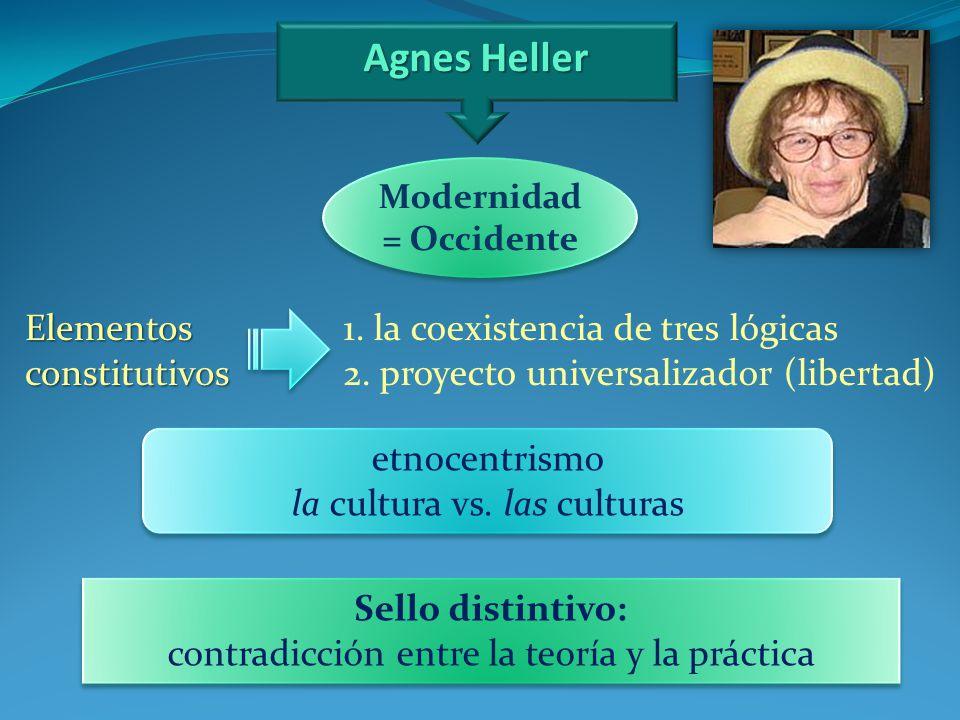 Agnes Heller Modernidad = Occidente Elementosconstitutivos 1. la coexistencia de tres lógicas 2. proyecto universalizador (libertad) etnocentrismo la