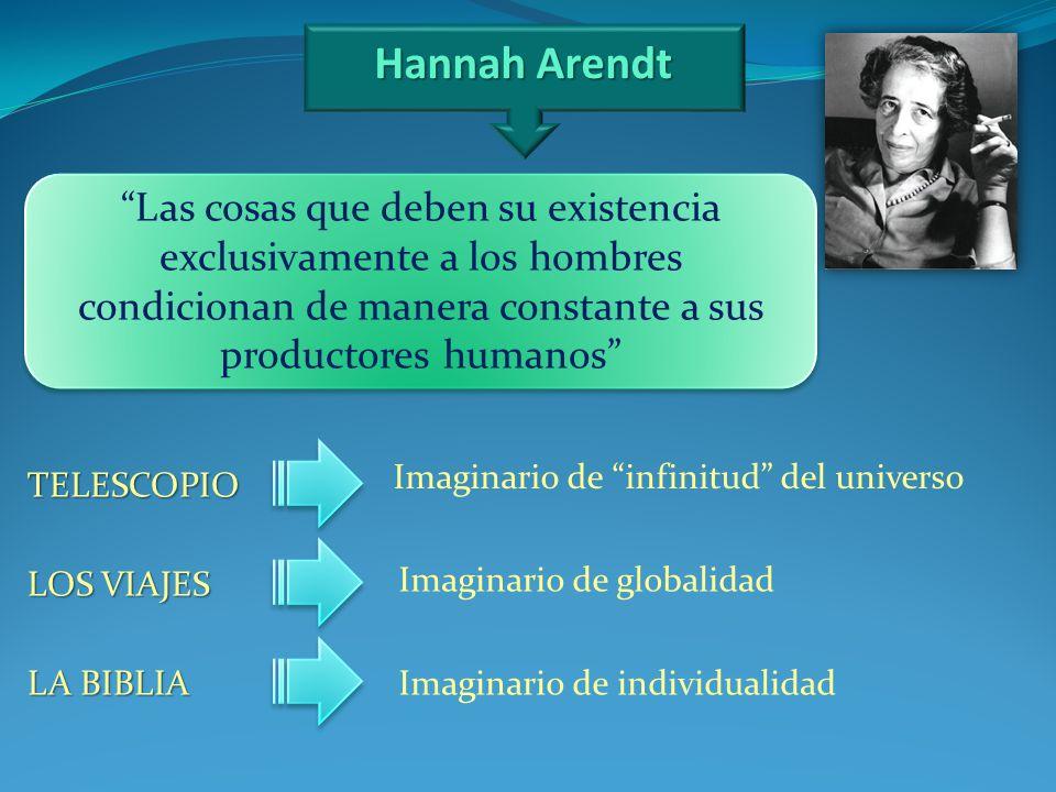 Hannah Arendt TELESCOPIO Imaginario de infinitud del universo Las cosas que deben su existencia exclusivamente a los hombres condicionan de manera constante a sus productores humanos LOS VIAJES LA BIBLIA Imaginario de globalidad Imaginario de individualidad