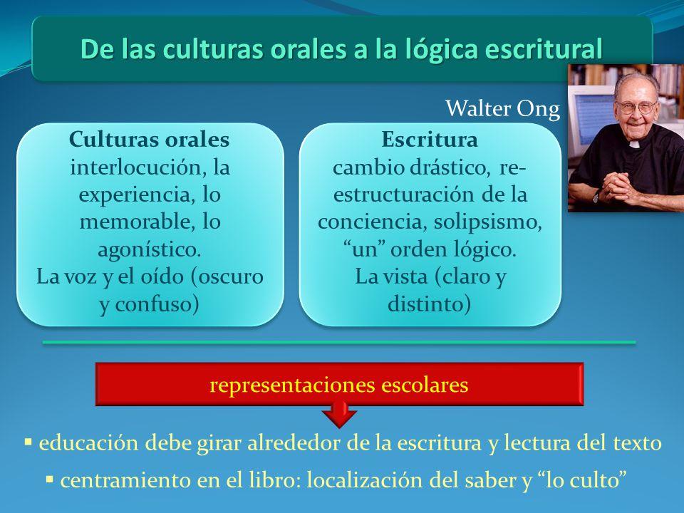 De las culturas orales a la lógica escritural representaciones escolares educación debe girar alrededor de la escritura y lectura del texto centramiento en el libro: localización del saber y lo culto Walter Ong Culturas orales interlocución, la experiencia, lo memorable, lo agonístico.