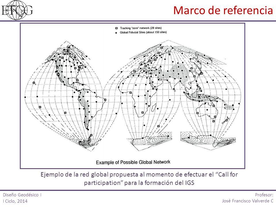 Ejemplo de la red global propuesta al momento de efectuar el Call for participation para la formación del IGS Profesor: José Francisco Valverde C Marc