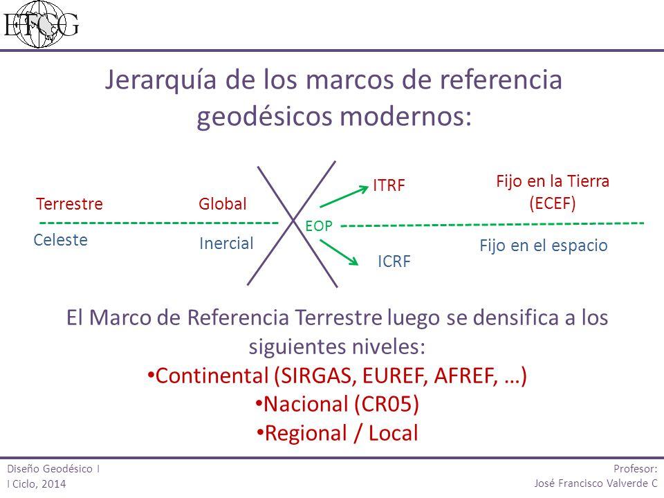EOP ICRF Celeste Fijo en el espacio Inercial ITRF Terrestre Fijo en la Tierra (ECEF) Global Jerarquía de los marcos de referencia geodésicos modernos: