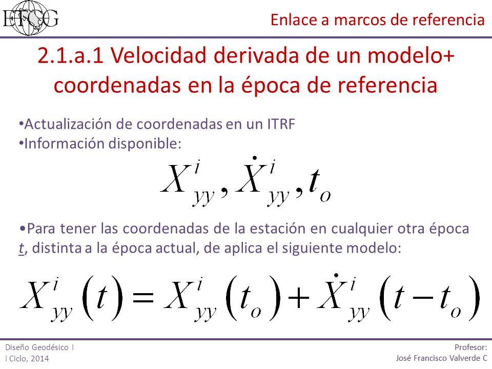 2.1.a.1 Velocidad derivada de un modelo+ coordenadas en la época de referencia Actualización de coordenadas en un ITRF Información disponible: Profeso