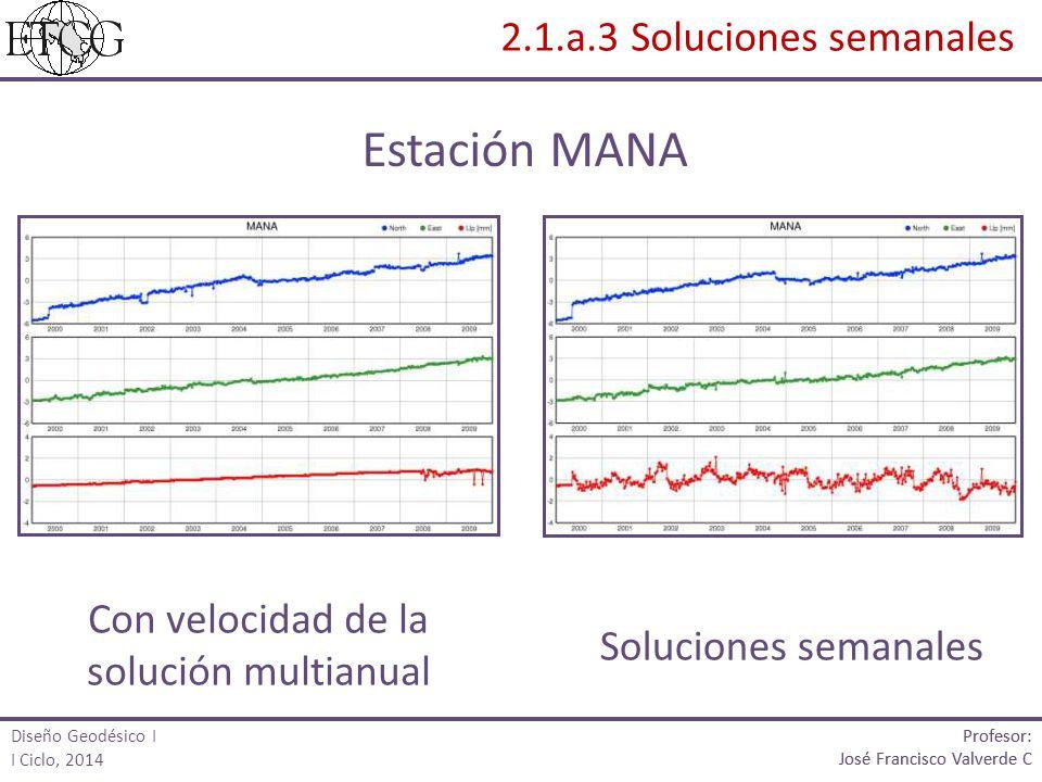 Con velocidad de la solución multianual Soluciones semanales Estación MANA Profesor: José Francisco Valverde C Profesor: José Francisco Valverde C 2.1