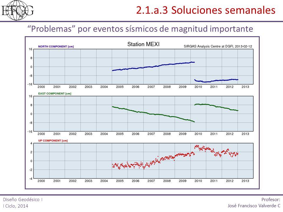 Profesor: José Francisco Valverde C Profesor: José Francisco Valverde C Problemas por eventos sísmicos de magnitud importante 2.1.a.3 Soluciones seman