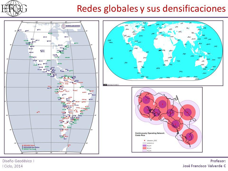 Profesor: José Francisco Valverde C Las modernas técnicas de la geodesia satelital permiten: Estimar la posición y velocidades de estaciones terrestres (ITRF) Estimar las coordenadas de las fuentes (ICRF) Estimar los EOP (vínculo entre el ITRF y el ICRF) Estimar parámetros atmosféricos (tropósfera, ionósfera) Estimar parámetros para modelar el campo de gravedad Estimas orbitas satelitales Ejemplo de EOP Diseño Geodésico I I Ciclo, 2014