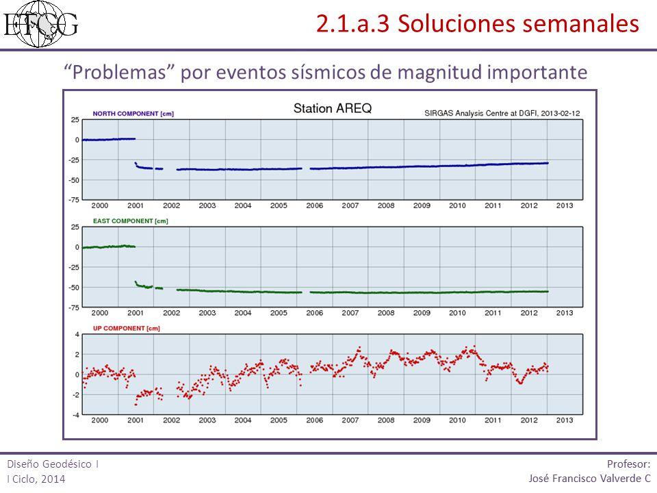 Problemas por eventos sísmicos de magnitud importante Profesor: José Francisco Valverde C Profesor: José Francisco Valverde C 2.1.a.3 Soluciones seman