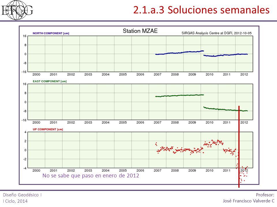 No se sabe que paso en enero de 2012 Profesor: José Francisco Valverde C Profesor: José Francisco Valverde C 2.1.a.3 Soluciones semanales Diseño Geodé