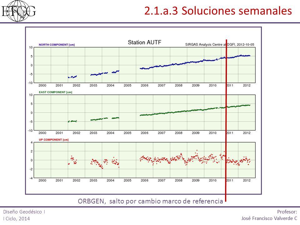 ORBGEN, salto por cambio marco de referencia Profesor: José Francisco Valverde C Profesor: José Francisco Valverde C 2.1.a.3 Soluciones semanales Dise